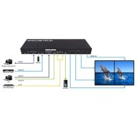 SWITCHER MULTI INPUT + 4 PORT SPLITTER HDMI with VIDEO WALL CONTROLLER  2x2
