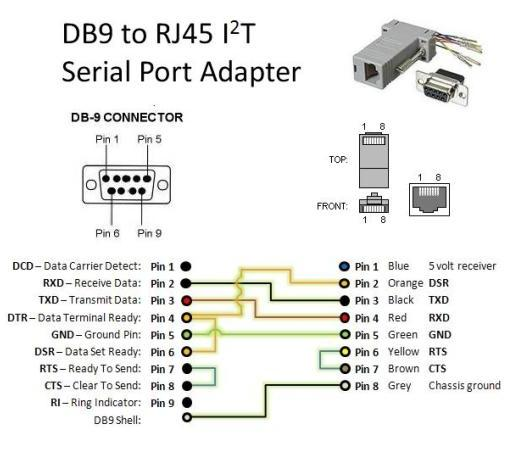 usb to port cable circuit diagram usb free engine image for user manual